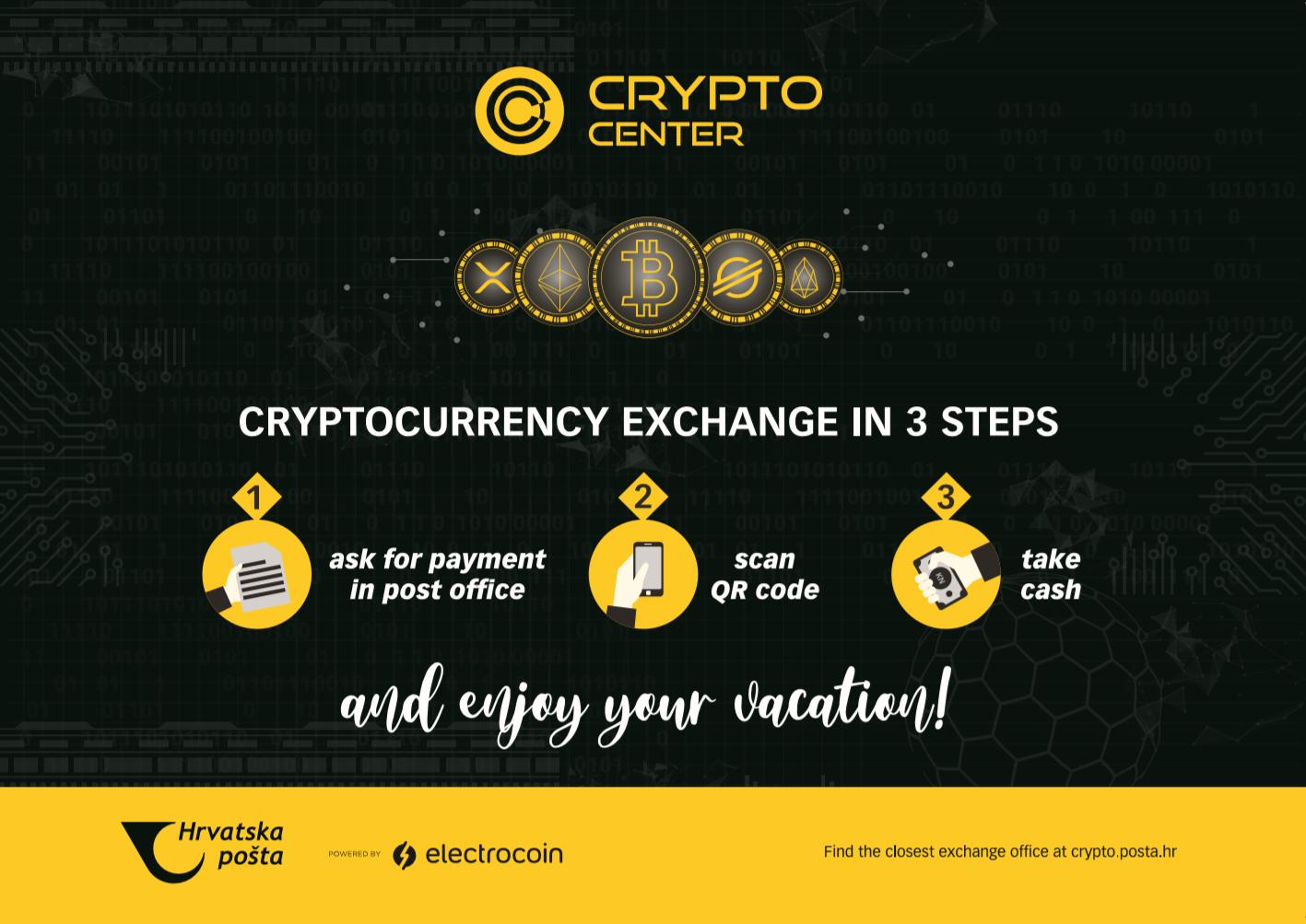 Kripto ulaganje u bitchair